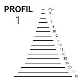 KIRSCHEN Dłuto snycerskie proste profil 1 szerkość 2mm (3201002)