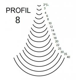 KIRSCHEN Dłuto snycerskie krótkie proste wklęsłe profil 8 szerokość 2mm (5608002)