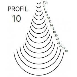 KIRSCHEN Dłuto snycerskie krótkie proste wklęsłe profil 10 szerokość 10mm (5610010)