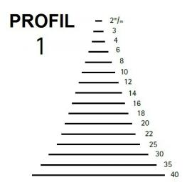 KIRSCHEN Dłuto rzeźbiarskie proste profil 1 szerokość 10mm (3101010)