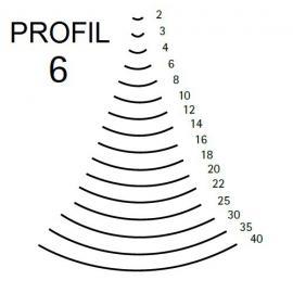 KIRSCHEN Dłuto rzeźbiarskie proste wklęsłe profil 6 szerokość 20mm (3106020)