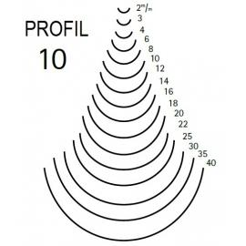 KIRSCHEN Dłuto rzeźbiarskie proste wklęsłe profil 10 szerokość 3mm (3110003)