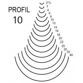 KIRSCHEN Dłuto rzeźbiarskie proste wklęsłe profil 10 szerokość 20mm (3110020)